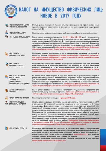 Налога на имущество физических лиц 2017 москва конечно